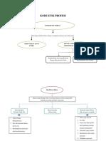 RMK kode etik profesi.pdf