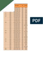 lijst zwarte punten in het verkeer in wvl 2019