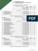 Psicologia-Lista-de-classificados-e-selecionados-para-2ª-etapa-Análise-curricular- (2)