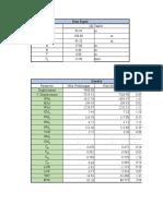 Perhitungan TRB 3 2019 KITA.xlsx