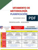 Metodologia At.Madrid