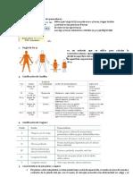 Examen de Ortopedia