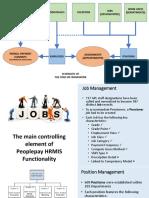Peoplepay HR and Payroll Framework