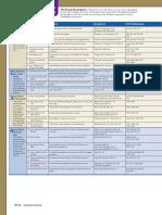 COL2009_ScopeSequenceAllGrade.pdf