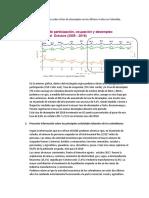 Presentar información sobre cifras de desempleo en los últimos 4 años en Colombia