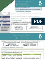 Circular Gop-881-Modelos Cambios a Protocolo - Coomeva