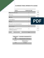 Criterios de Alvarado Para Apendicitis Aguda