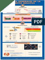 Infografia DM U1 V01
