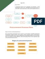 Procurement questions.docx