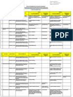 rincian_formasi_dikti.pdf
