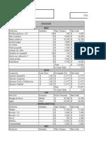 Costos Proyecto Formativo