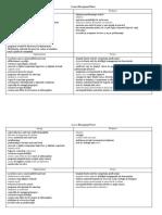 Analiză SWOT Sistem Educațional Public v.s. Privat