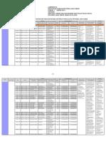 Lampiran III-a Matriks Zona  Pariwisata.pdf