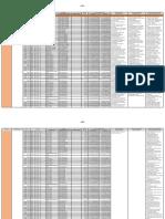 Lampiran III-d Matriks Zona  Perikanan Budidaya.pdf