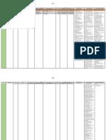 Lampiran III-g Matriks Zona  Energi.pdf