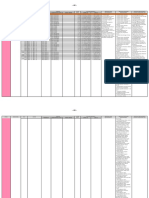 Lampiran III-f Matriks Zona  Pertambangan.pdf
