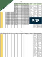 Lampiran III-n Matriks Migrasi  Biota.pdf