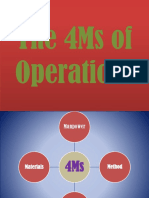 The 4Ms of Operations Report Entrep
