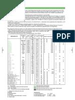 refrigerantes.pdf