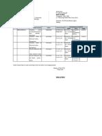 Daftar Personil Alat Wakuru 1.Xlsx