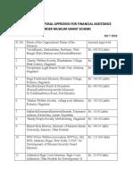 Detailsofproposalapprovedforfinancialassistanceundermuseumgrantscheme 09.05.2018