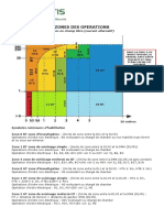 Aide_zones Des Operations
