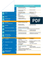 Contenidos Matemáticas.pdf