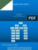 tortremedies-170622123727.pdf