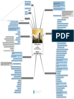 MindMap_The_9_Key_Elements_Video_05_PRE-COMMISSIONING