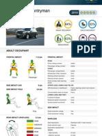 MINI Countryman Euro NCAP