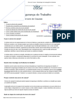 Árvore de Causas - Metodologia de Investigação de Acidentes