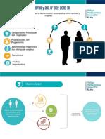PPT Categorías - Ley Discriminación Remunerativa