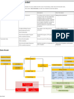 Concepts and Data Model - SAP Documentation
