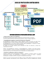 CRITERIOS BÁSICOS DE PROTECCIÓN CONTRA RAYOS