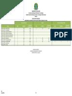 Edital IFMT.2019.096.CP.2019.2.PEBTT.Concorrência