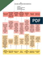 GAR.pdf
