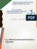 Clase 3 - Comunic.y Expresion, Funciones Del Lenguaje[1]