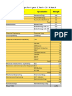 RA18 Batch B.Tech Sections-1