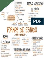 Direito Administrativo - Formas de Estado