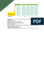 prácticas de Inversión y Financiación en Excel