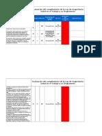 Evaluación del cumplimiento de la Ley de Seguridad y Salud en el Trabajo y su Reglamento.xls