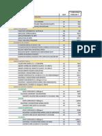 Gestión del Costo 20-04-19.xlsx