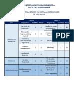 plan de estudios Esp. Sistemas Gerenciales de Ingeniería.pdf
