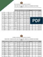 Lista oficial de habilitados