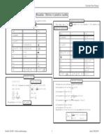 document math