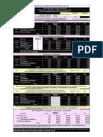 Catalogo GS 0an0us y   complementos