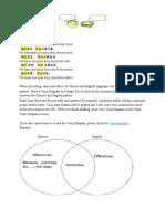 venn diagram assignment - chinese v