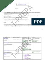 249685823-Les-Valeurs-Et-Les-Aspects-Du-Verbe.pdf