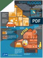 beready_floods.pdf
