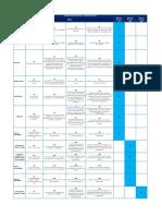Rubrica Práctica Investigación-7.pdf